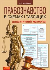 Правознавство Схеми і таблиці  Дидактичний матеріал