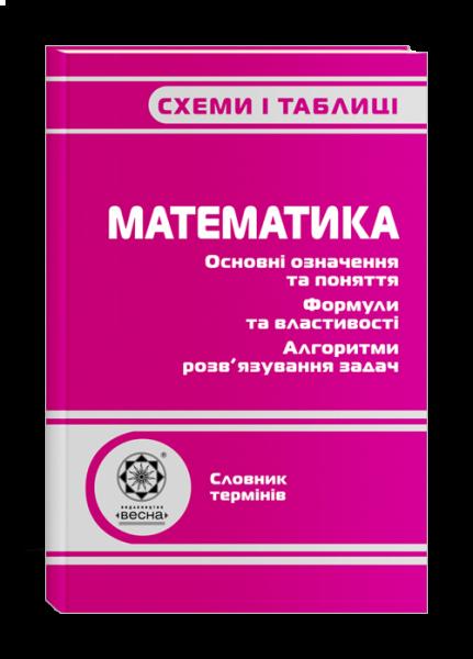 СіТ Математика