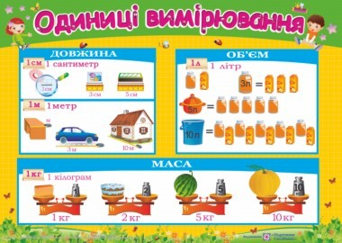 Демонстраційний Матеріал Для Дошкільнят З Грамоти