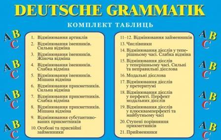 Граматика німецької мови Комплект таблиць