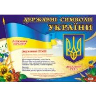 Плакат Державні символи України Формат А3