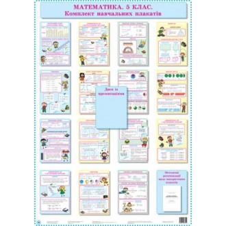 Математика 5 клас Комплект навчальних плакатів