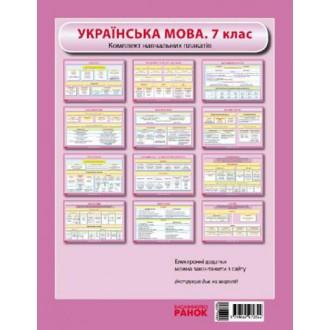 Українська мова 7 клас Комплект навчальних плакатів (нова програма)