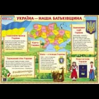 Україна- наша батьківщина