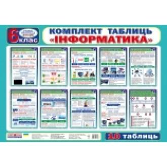 Комплект плакатів Інформатика 6 клас