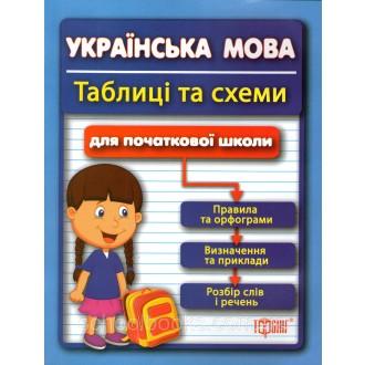 Українська мова Таблиці та схеми для початкових класів (За новою програмою)