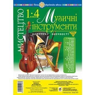 Музичні інструменти  Комплект наочності