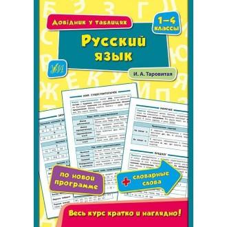 Російська мова 1-4 класи Довідник у таблицях