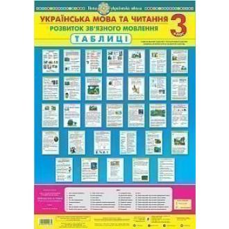 Українська мова та читання Розвиток зв'язного мовлення Таблиці 3 клас НУШ