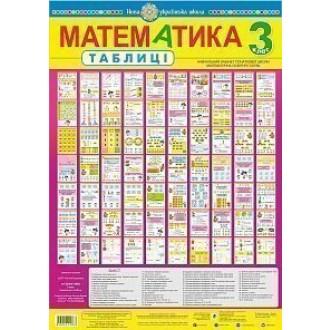 Математика Таблиці 3 клас Навчальний посібник НУШ