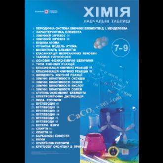 Хімія Навчальні таблиці 7-9 класи