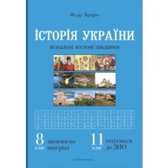 Історія України Візуальні тестові завдання 8 клас