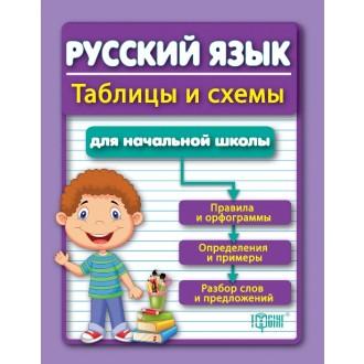 Таблиці та схеми для молодшої школи. Русский язык для учеников начальных классов